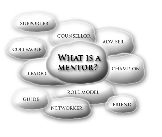 BrotherWord - Mentor 2