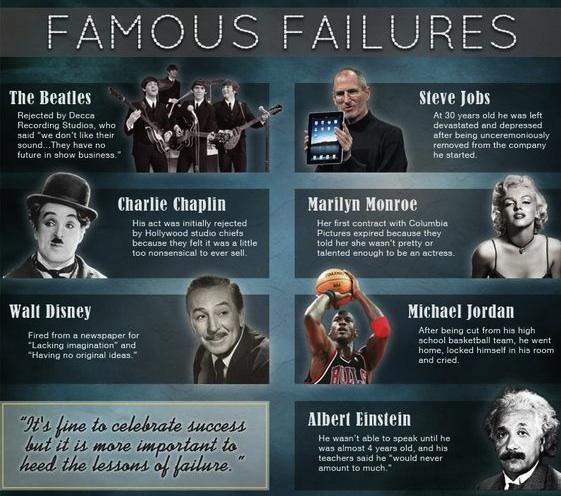 BrotherWord - Failures